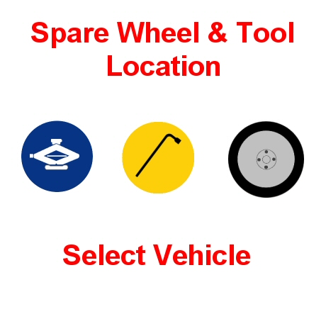 Location of tools used to change a flat tire in various car models
